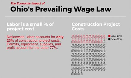 Prevailing Wage Boosts Ohio Economy, Middle Class